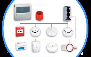 План пожарной сигнализации