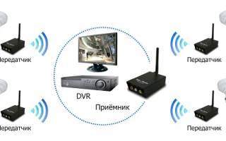 Портативная камера видеонаблюдения высокого разрешения без проводов