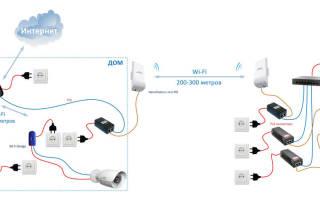 Как подключить камеру к роутеру по Wifi?