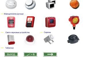 Техническое обслуживание охранно пожарной сигнализации
