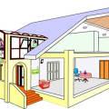 Противопожарные системы безопасности для дома