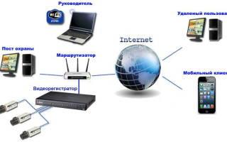 Как настроить сеть в регистраторе?