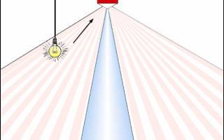 Инфракрасный датчик движения для сигнализации