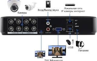 Как включить видеорегистратор дома?