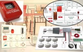 Система пожарно охранной сигнализации
