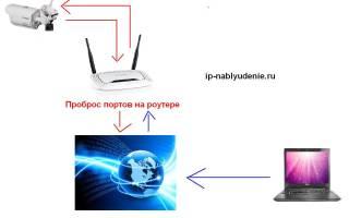 Как узнать порт Wifi камеры?